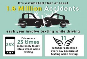 Texting and Driving Photo - Moore Law Firm